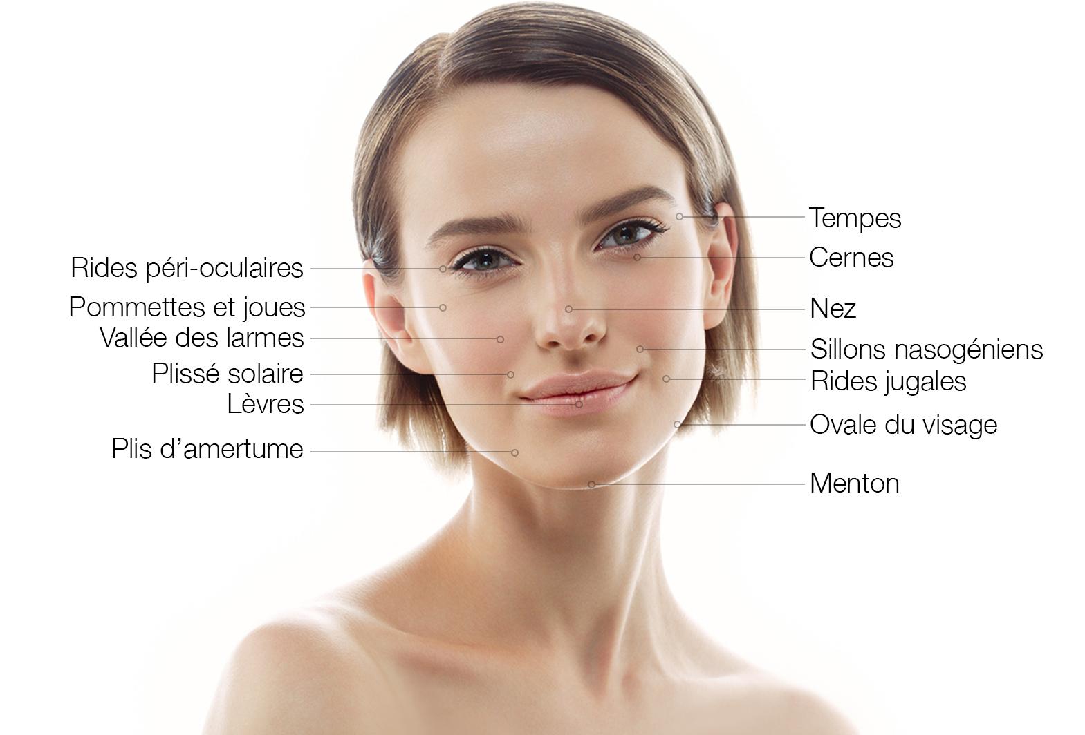 Acide Hyaluronique - Chirurgie Esthétique - Nice - Docteur Buffet